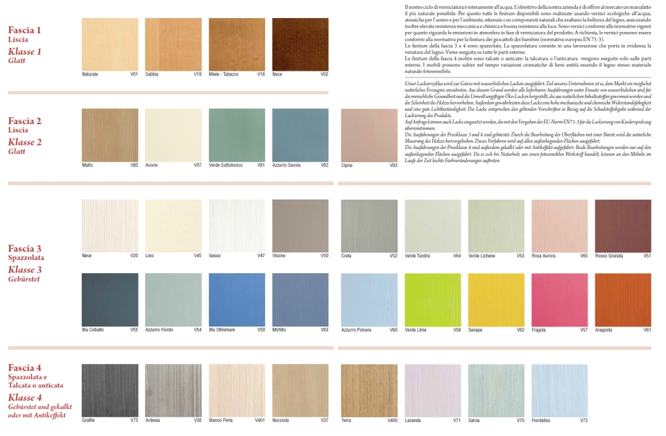 colori Scandola