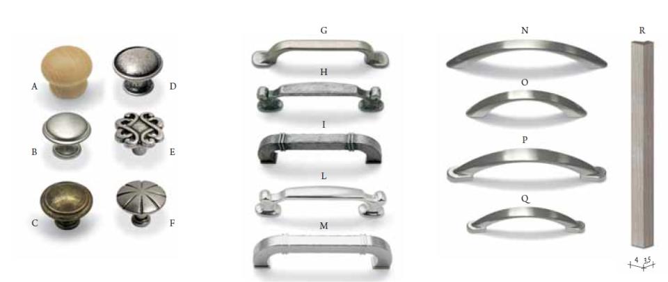 Maniglie per armadi classici - Maniglie cucina acciaio ...