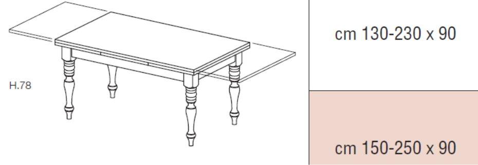 misure del tavolo